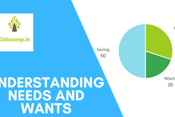 Understanding needs and wants